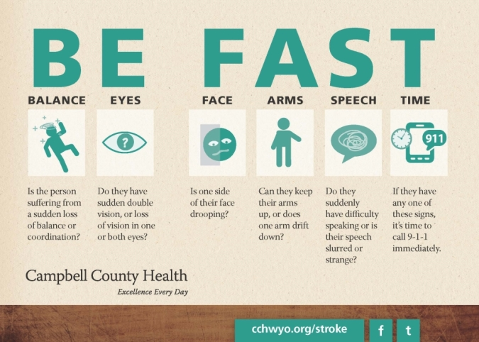 BE FAST Stroke Signs
